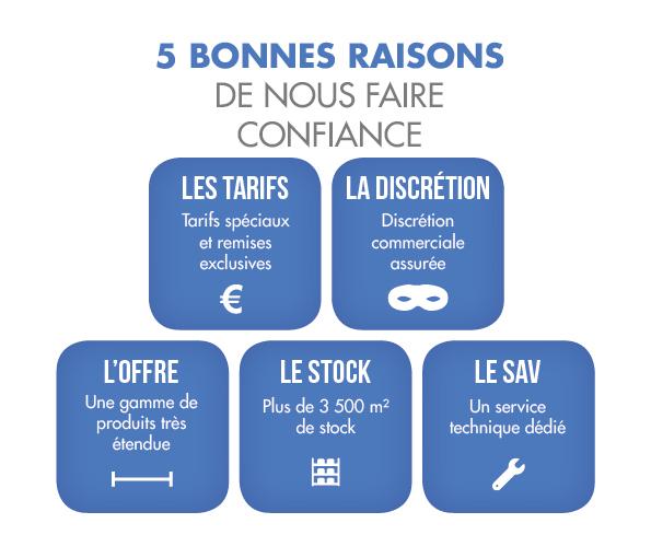 5 bonnes raisons de faire confiance à eurosorb